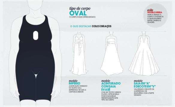 vestido-de-noiva-tipo-de-corpo-oval-blog-eccentric-beauty