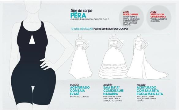 vestido-de-noiva-tipo-de-corpo-pera-blog-eccentric-beauty