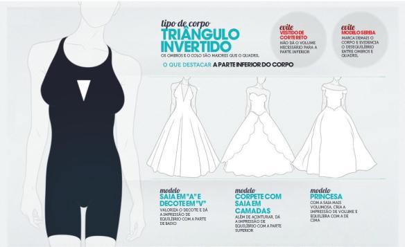 vestido-de-noiva-tipo-de-corpo-triangulo-invertido-blog-eccentric-beauty