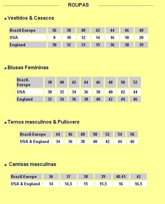 Para lembrar  Tabelas de conversão de medidas  3f4e28df5e974