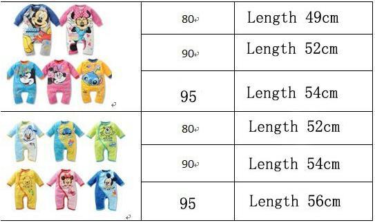 tabela-conversao-roupas-infantis-blog-eccentric-beauty